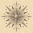 Vector oldstyle wind rose compass — Stock Vector #65241415