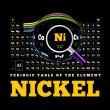 Постер, плакат: Periodic Table of the element Nickel Ni