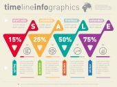 Sale infographic timeline. — Vector de stock