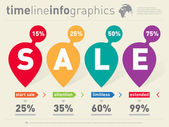 Sale infographic timeline — Stock Vector