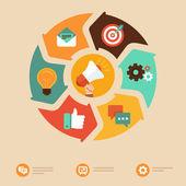 Wektor koncepcja w płaskie styl marketingu internetowego — Wektor stockowy