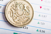 One pound coin on fluctuating graph. — Stock Photo