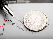 Rate of Swiss Franc — Stock Photo