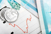 卢布汇率 — 图库照片