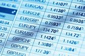 Financial data on monitor — Stock Photo