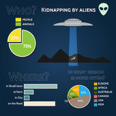 Ufo fun infographics — Stockvektor