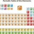 Periodic Table of the Elements — Stock Vector #60039761