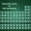 Periodic table of the elements. — Stock Vector #67010351