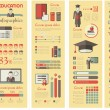 Education Infographics. — Vector de stock  #54303095