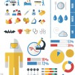 Постер, плакат: Medical Infographic Template