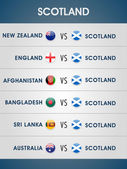 Cricket match schedule 2015 of Scotland. — Stock Vector