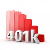 Recession of 401k — Stock Photo