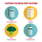 Flat Style Infographics. 4 steps to healthy eating. — Stock Vector