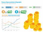 Financial infographic representation — Stock Vector