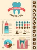 Dental and teeth care infographics - treatment, prevention — Stock Vector
