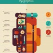 ������, ������: Hiking and camping concept survival kit infographics