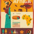 Africa - infographics and background — Stock Vector #71873119