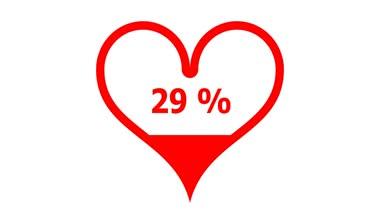 Heart shape loading — Stock Video