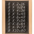 Multiplication table handwritten with white chalk on school blac — Stock Photo #70638659