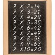 Multiplication table handwritten with white chalk on school blac — Stock Photo #70638701