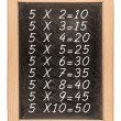 Multiplication table handwritten with white chalk on school blac — Stock Photo #70638791