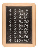 Multiplication table handwritten with white chalk on school blac — Stockfoto
