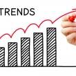 Trends Growth Graph — Stock Photo #53656993