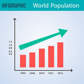 World population Infographic — Vetorial Stock