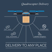 Quadrocopter delivery flat infographic — Stock Vector