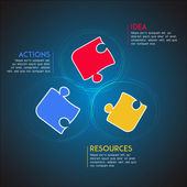 Idea resources actions infographic diagram. Corporate strategy schema. Vector illustration — Stock Vector