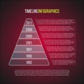 Triangle timeline template infographic suitable for business presentations, reports, statistic layout. Vector illustration — Stock Vector