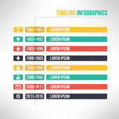 Timeline template infographic suitable for business presentations, reports, statistic layout. Vector illustration — Stock Vector