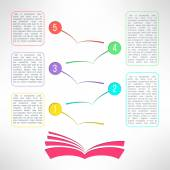Book with business process steps — Stock Vector