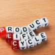 PLC ,Product Life Cycle — Stock Photo #67760995