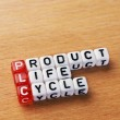 PLC ,Product Life Cycle — Stock Photo #67761007