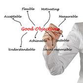 Good objectives — Stock Photo