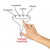 Web site usability — Stock Photo