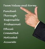 team values and norms — Stock Photo