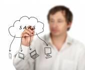 SAAS diagram — Stock Photo