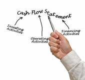 Cash Flow Statement — Stock Photo