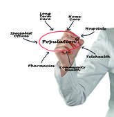 Structure of health care — Foto de Stock
