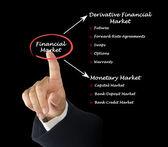 Financial Market — Stock Photo