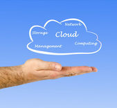 Cloud components — Stock Photo