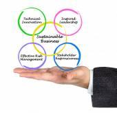 Sustainable Business — Stock Photo
