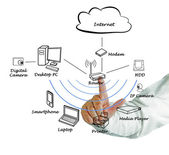 Diagram of home network — Stock Photo