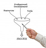 Funnel to success — Stock Photo