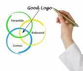 Good Logo — Stock Photo