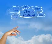 Cloud Testing — Stock Photo