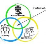 Presentation of diagram of sustainability — Stock Photo #58005043