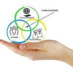 Presentation of diagram of sustainability — Stock Photo #58005087